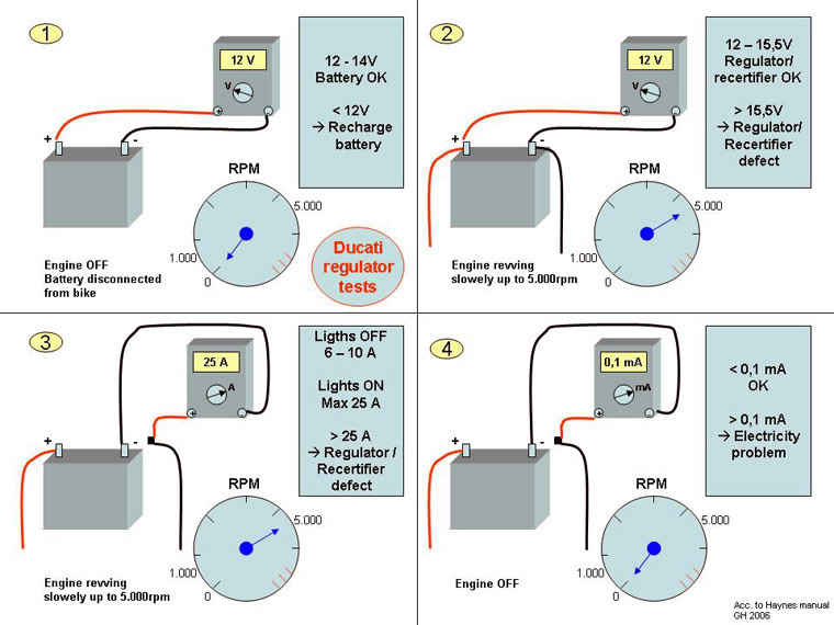 ducatipaso • view topic - 750 paso technical faq digest